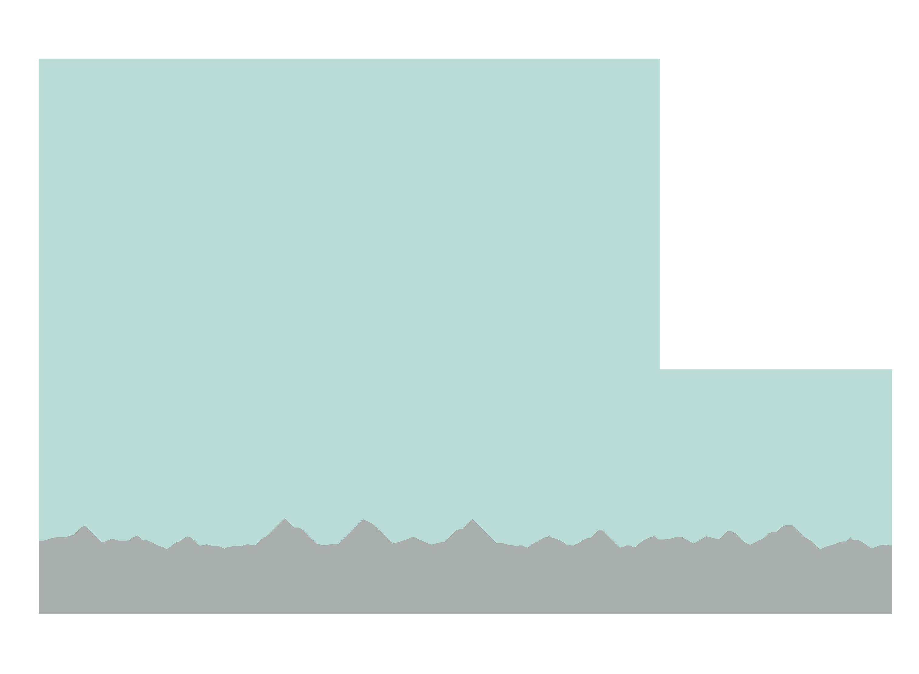 Functional Medicine – Movement Chiropractic & Integrative